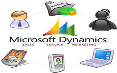 Hosted Microsoft Dynamics CRM in India