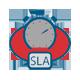Financially Backed SLA